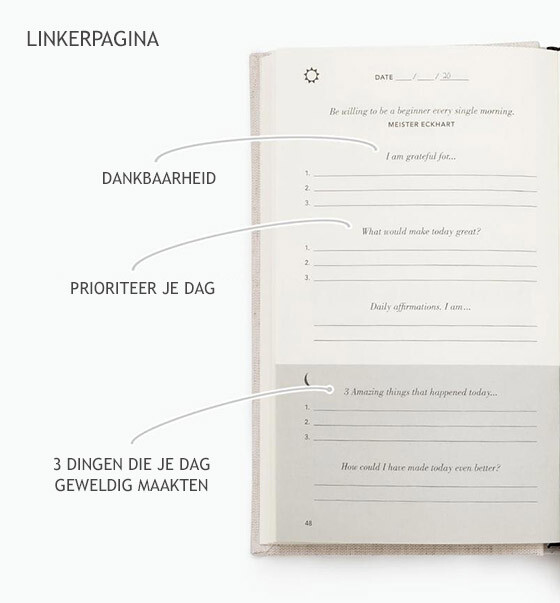 Linkerpagina Five Minute Journal