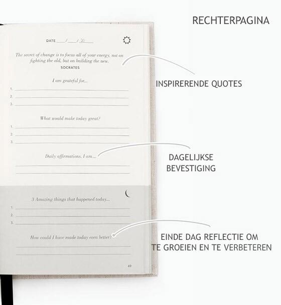 Rechterpagina Five Minute Journal